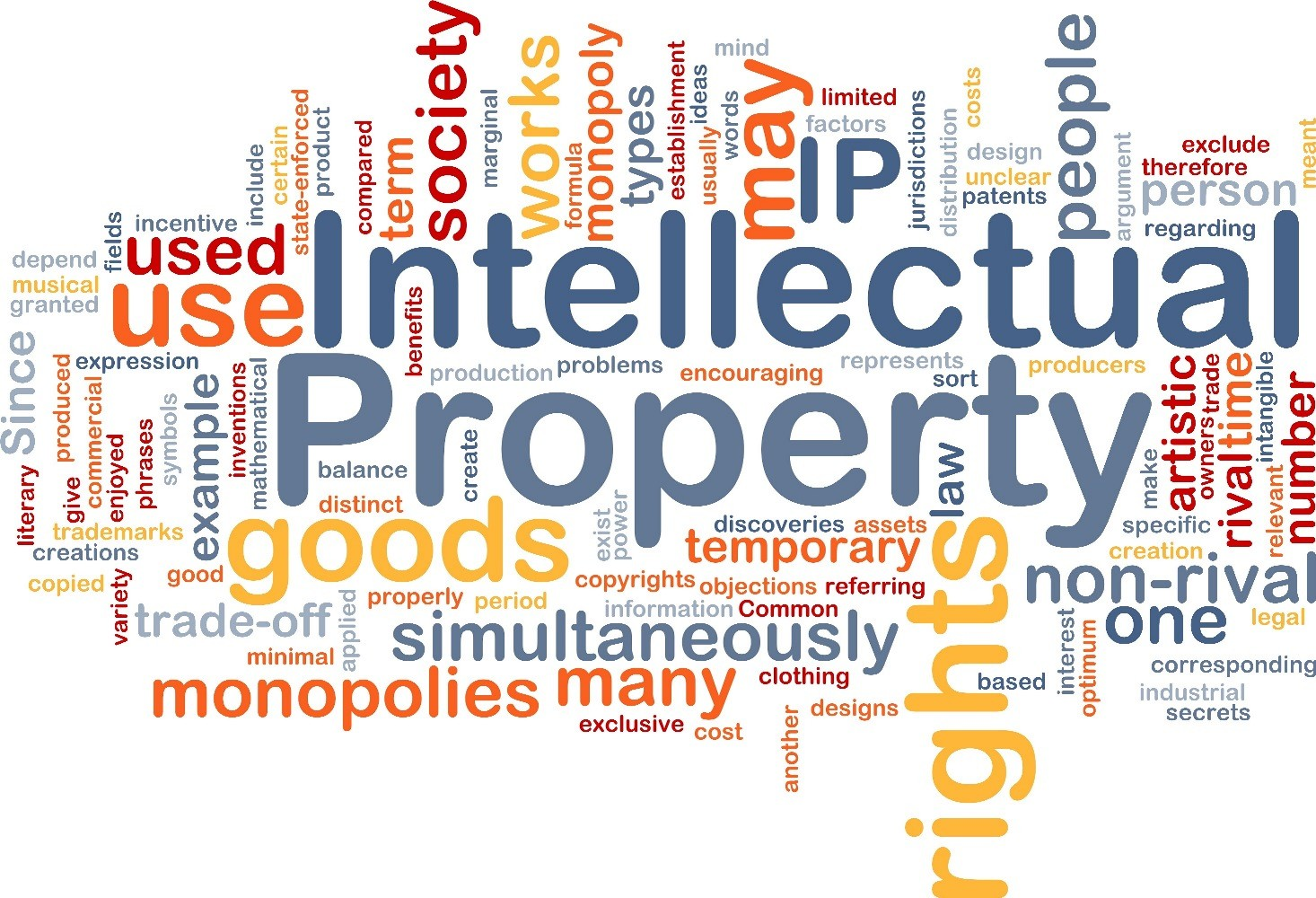 IP_word-cloud_76182772